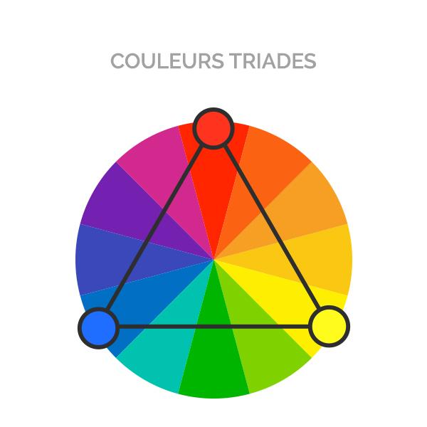 combinaison de couleurs-couleurs-triades-graphiste-montpellier