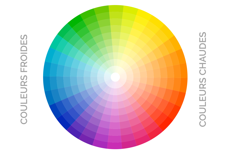 le-cercle-chromatique-associer-les-couleurs